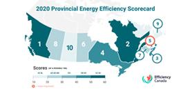 B.C. tops Canada's energy efficiency scorecard