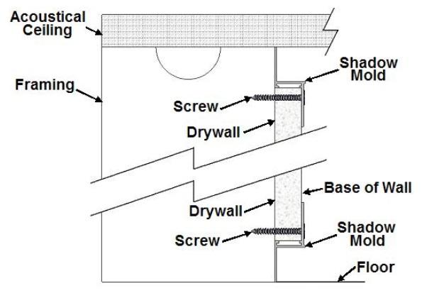 Flannery's Aluminum Drywall Shadow Mold