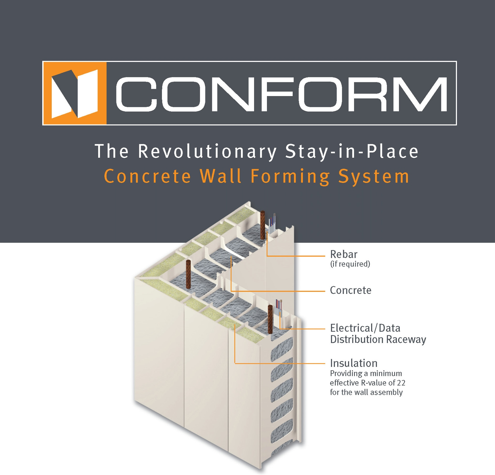CONFORM Stay-in-place Concrete Forms