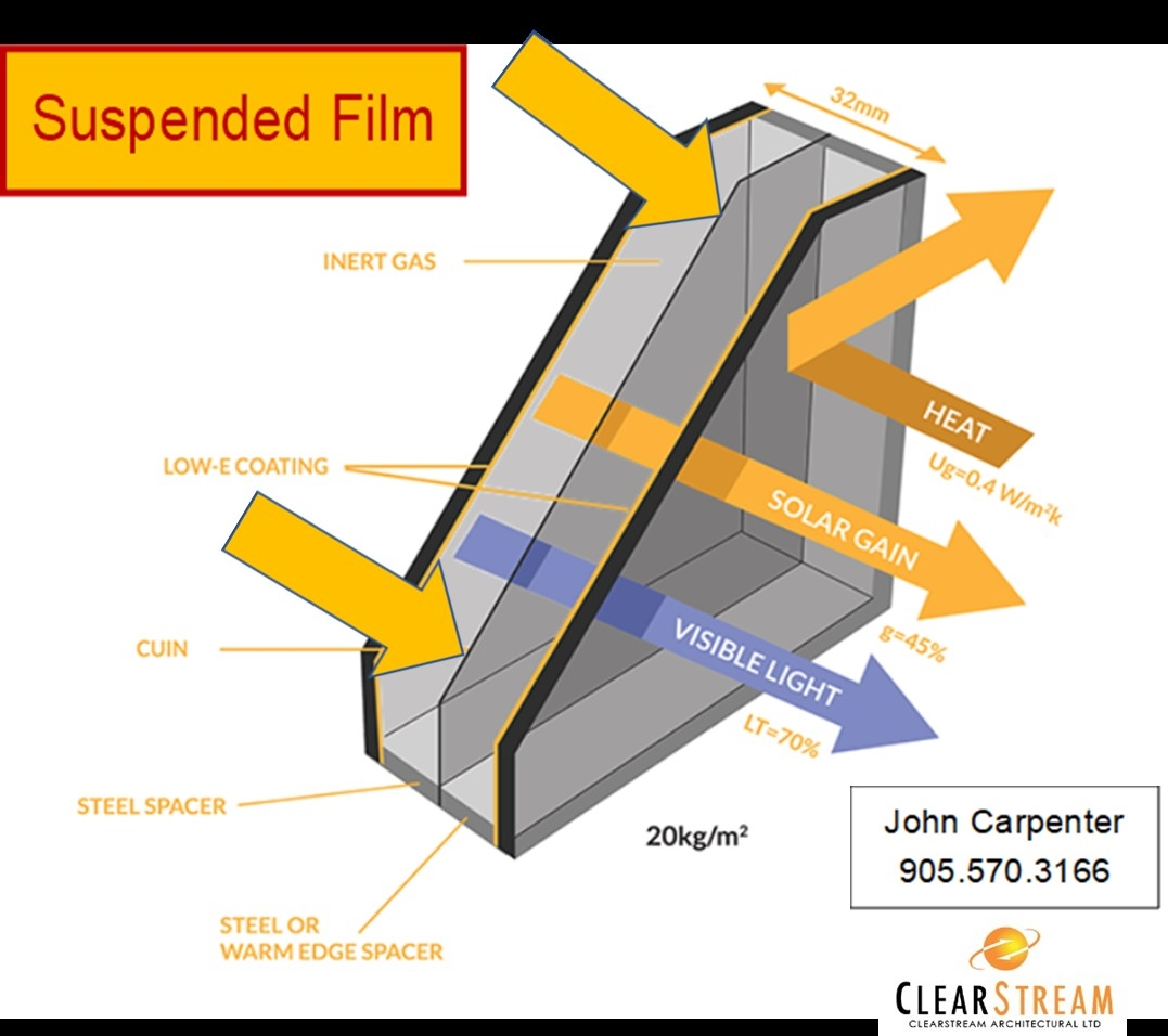 CUIN insulating glass with suspended film.