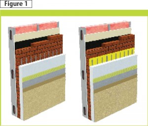Pictured above are the two retrofit exterior insulation and finish systems (EIFS)—with and without an air barrier.