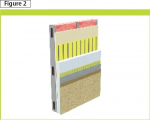 The energy design upgrade employed for the research was this improved EIFS/air barrier combination.