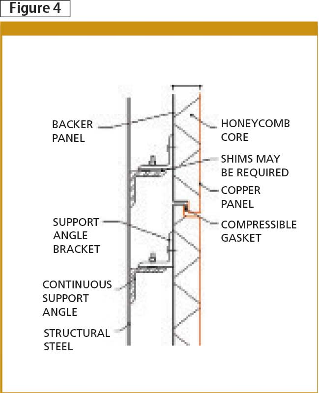 Design Integrating Copper Cladding Page 2 Of 2