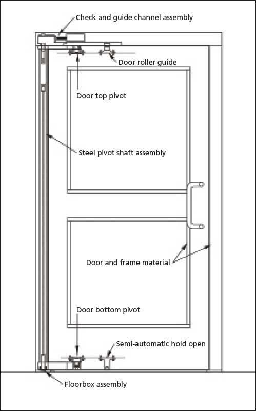 on handicap door access wiring diagram