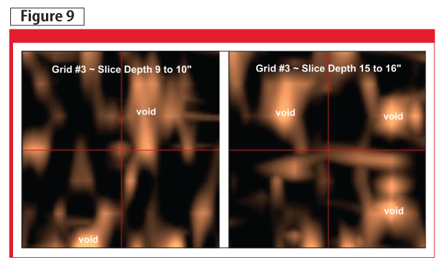 Examples of GPR data verifying the presence of voids at different depths.
