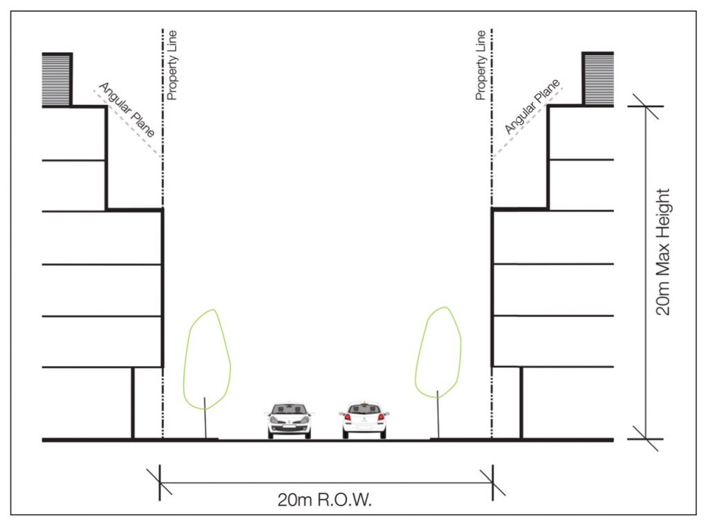 A right-of-way (ROW) governs the relationship between street widths and building heights.