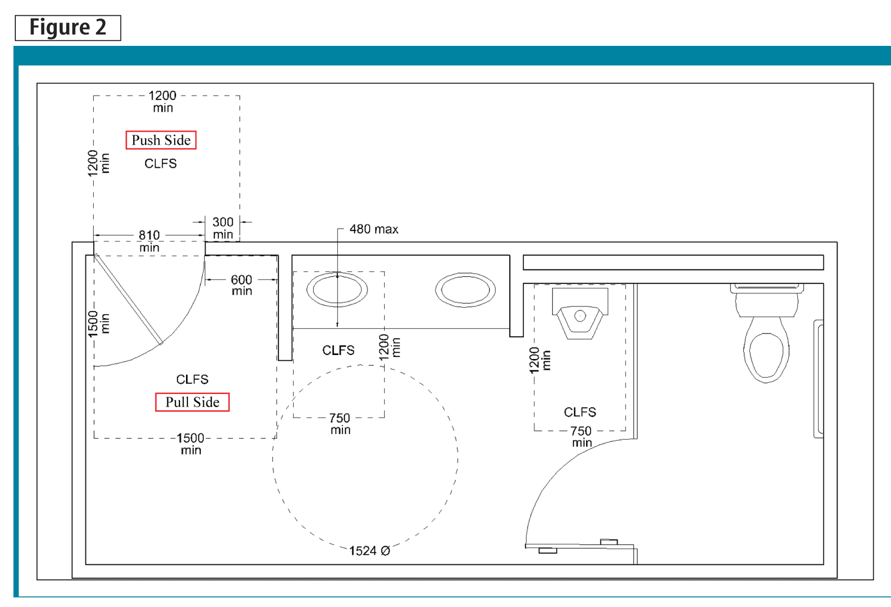 Bathroom dimensions minimum - Clear Fl Oor Area At The Door To A Multi User Washroom Must Satisfy Front