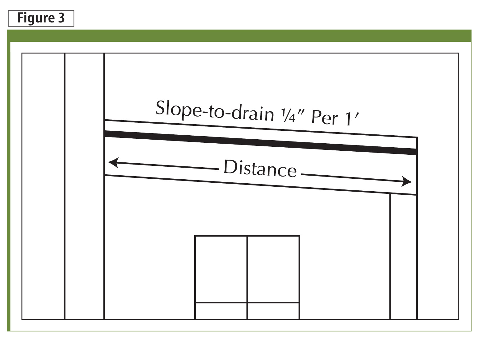 The slope-to-drain for a structural deck's top surface.