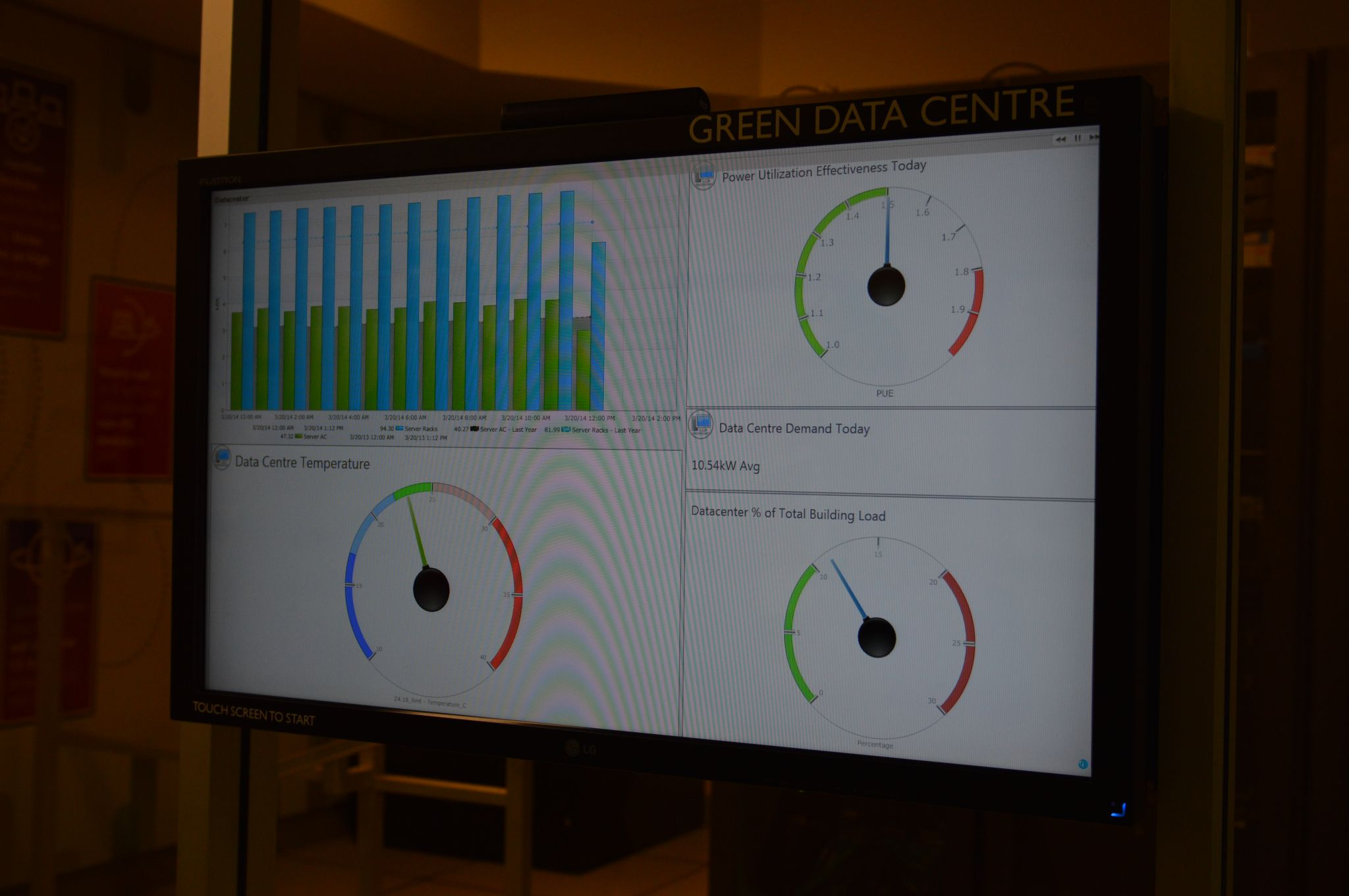 Digital signage placed throughout the Earth Rangers Centre with automation software allows for real-time energy monitoring.