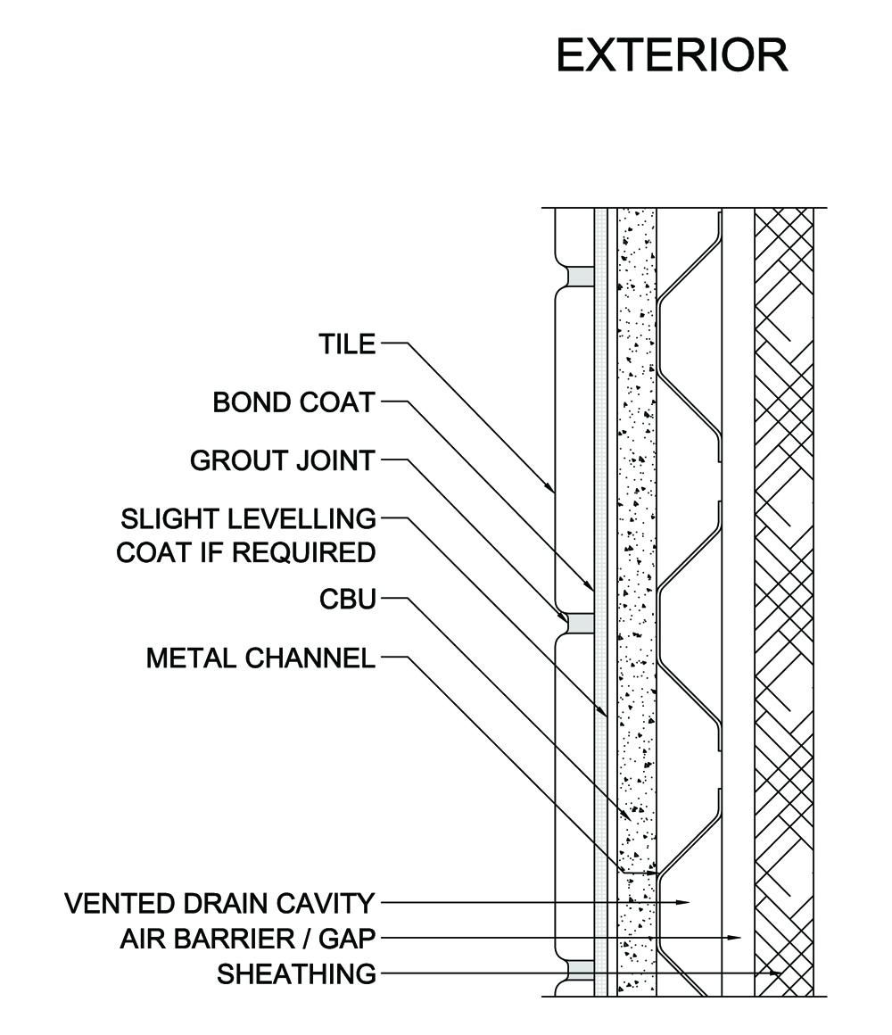 Exterior Tile On Cbu Construction Canada