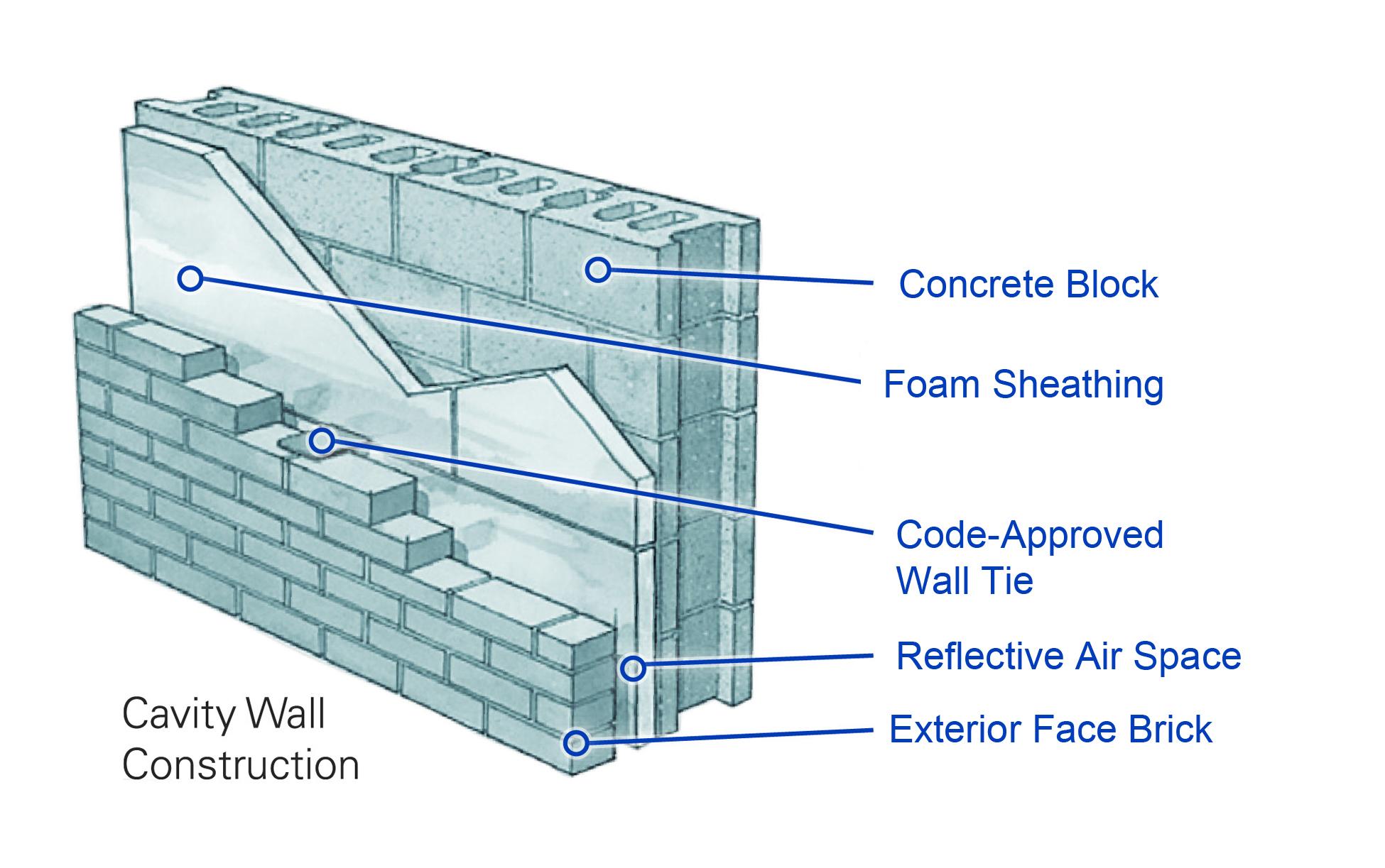 External Wall Insulation Masonry : Jm wall withcallouts nojm cmyk construction canada