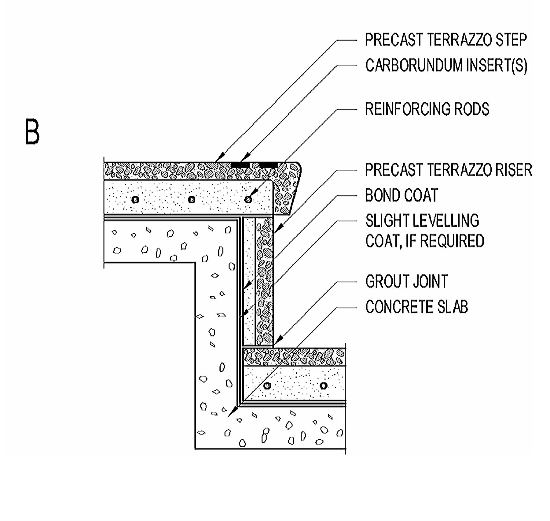 Specifying Precast Terrazzo Construction Canada