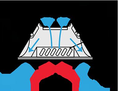 RCMP_Figure1