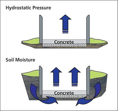 Concrete_Slab_Image 1