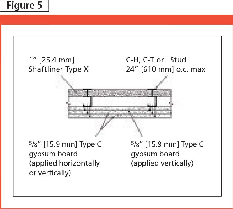 An Introduction To Gypsum Shaftwall Systems Page 2 Of 2