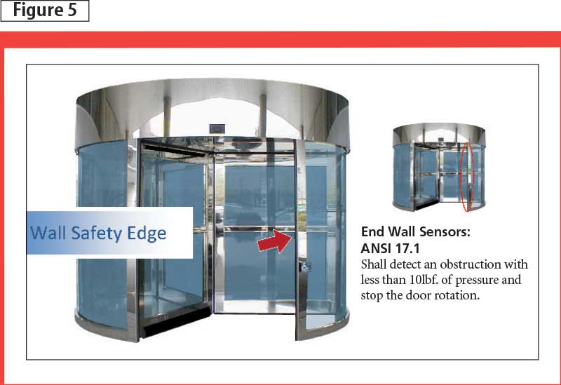 Safety edge passive sensor.