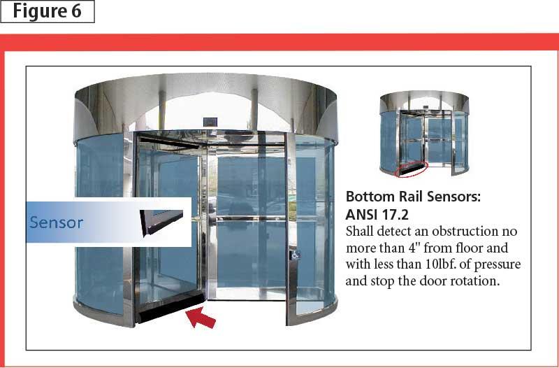 Bottom rail passive sensor.