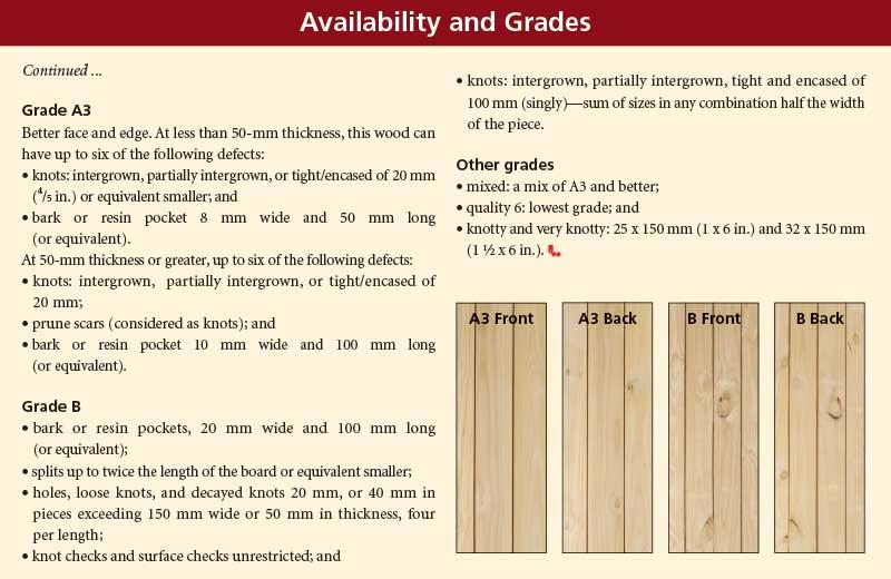 Grades-pt2