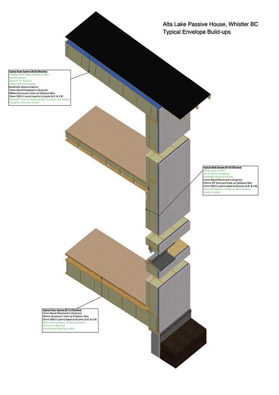 Envelope-3D-Section