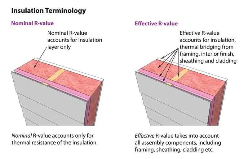 Insulation-Terminology-1