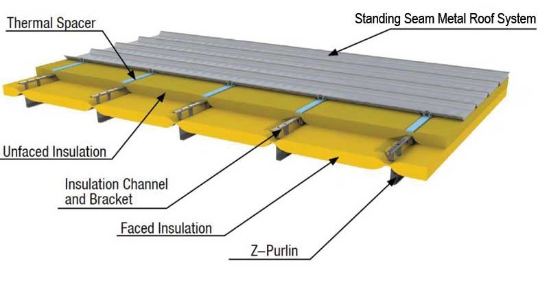 Achieving Advanced Thermal Performance In Steel Structures