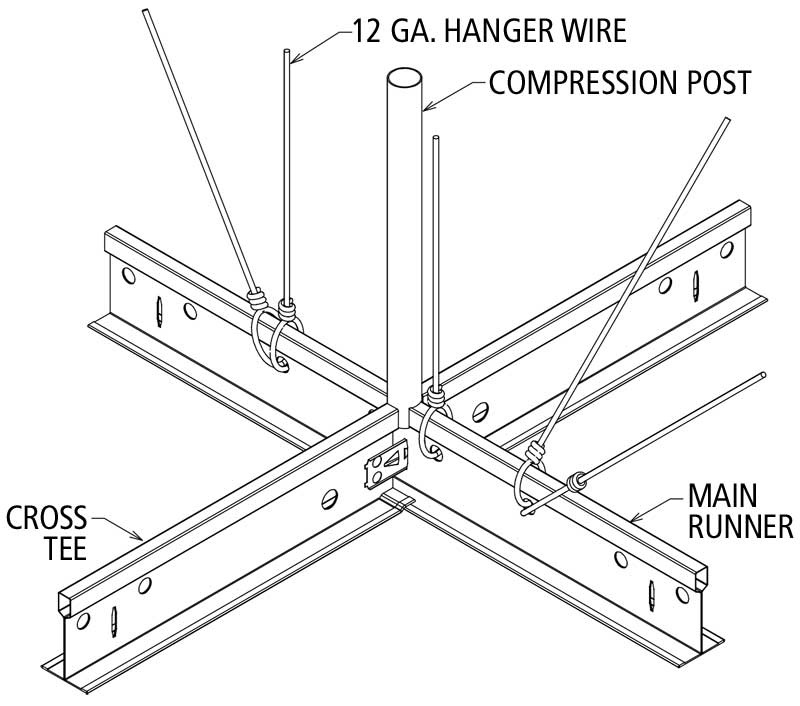 Specifying Seismic Restraints For Nonstructural Components