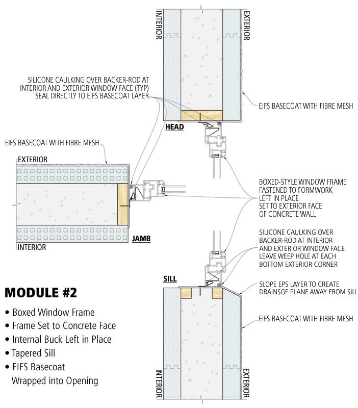 Framing An Exterior Wall Corner More DIY Remodeling Home Projects ...