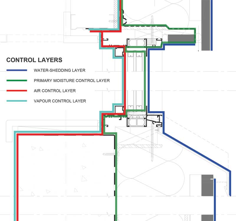Example of control layers connecting between a window and a lightweight cladding system. Where possible, it is also important to create thermal continuity and minimize heat loss, which tends to be a challenge around interfaces such as this window head and existing sill.
