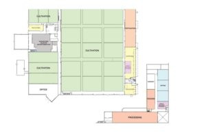 Floor plan for GrowForce's 11,148-m2 (120,000-sf) facility. The company purchased a 5-ha (13-acre) campus previously used as a meat packing plant, and is in the process of retrofitting the building to be an Access to Cannabis for Medical Purposes Regulations- (ACMPR) licensed cannabis cultivation and distribution facility, capable of growing up to 907 kg (2000 lb) a month (at full capacity). Image courtesy GrowForce Holdings Inc.