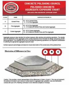 Figure 7: The Concrete Polishing Council's (CPC's) aggregate exposure chart with the different categories. Image courtesy Concrete Polishing Council