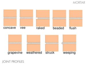 Figure 4: Typical joint profiles for a masonry wall. Photo courtesy International Masonry Institute