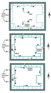 Figure 3: Layout of the VAB/DBZ duct on the third, second, and first floor respectively.