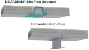 Difference in depth between composite beam and a steel wide flange floor assembly.
