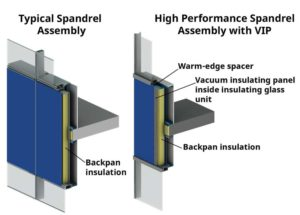 Figure 10: Traditional unitized curtain wall spandrel assembly and high-performance spandrel assembly with a vacuum insulated panel (VIP) inside an IGU with warm-edge spacer. Image courtesy Morrison Hershfield