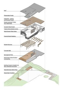 Exploded view of the structural system of the Radium Springs building, designed by structural engineer Robert Malczyk to accommodate different beam and panel products. Image © Urban Arts Architecture