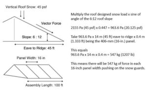 Figure 1: An example of a snow load calculation based on a typical 24-gauge, 38-mm  (1 1/2-in.) single-fold, standing-seam roof with 406 mm (16 in.) seam spacing.